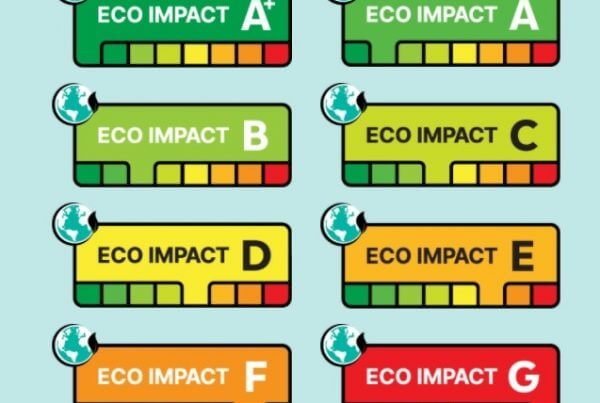 Foundation Earth's Food Eco-Labels